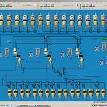 Автоматизация БХМ 6